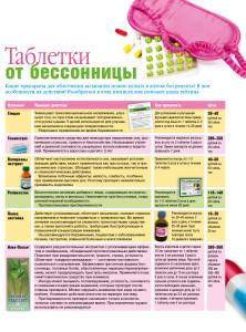 tabl_ot_bessonici